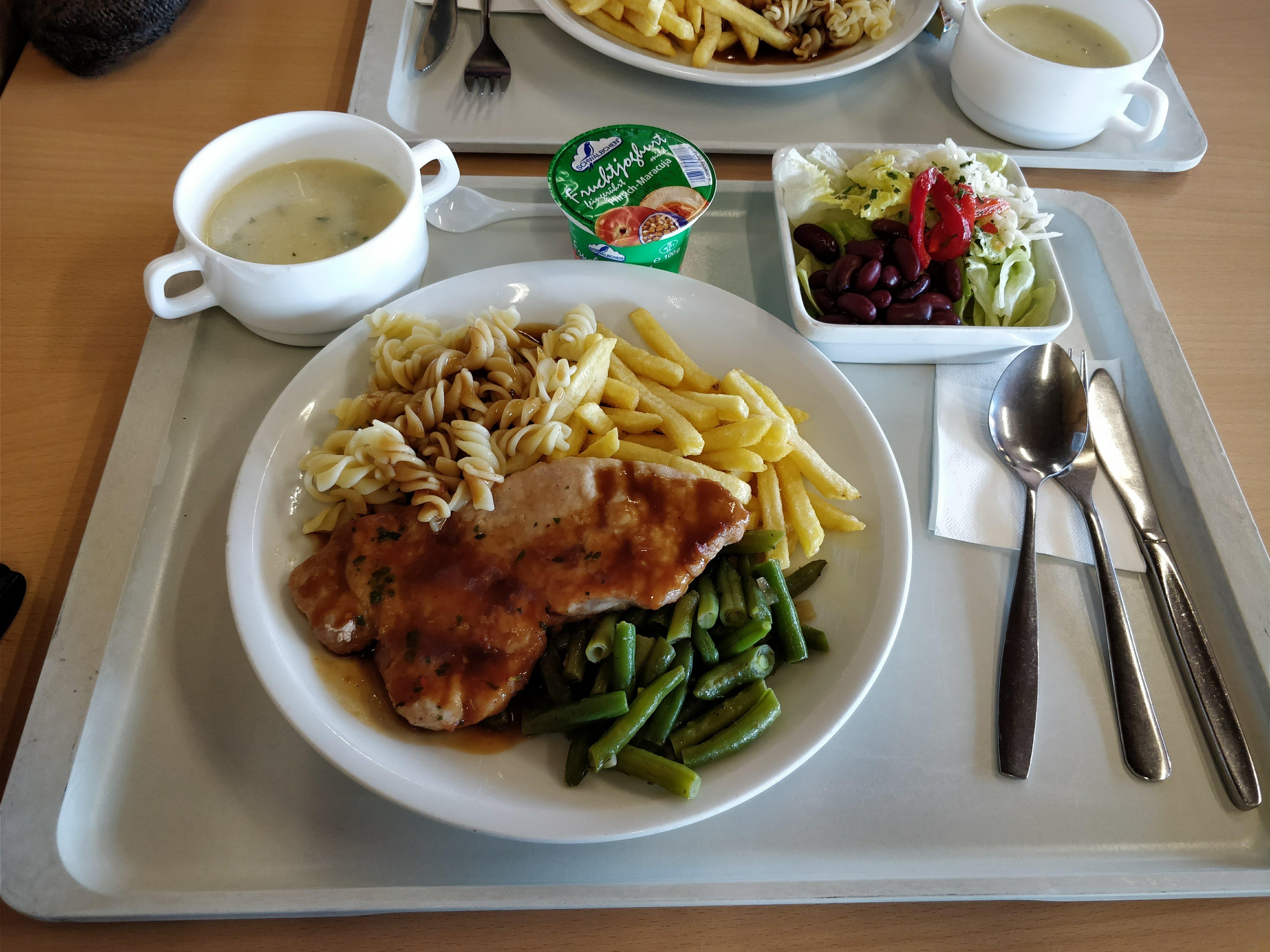 https://foodloader.net/nico_2018-01-11_kantinenfrass.jpg